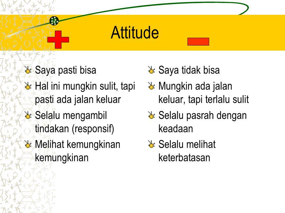 Attitude + - Saya pasti bisa