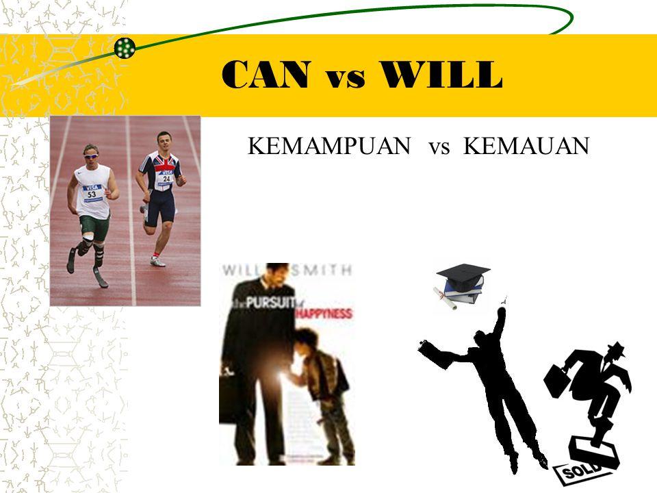 CAN vs WILL KEMAMPUAN vs KEMAUAN