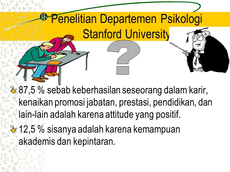 Penelitian Departemen Psikologi Stanford University