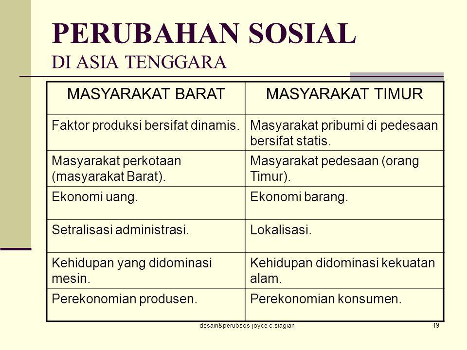 PERUBAHAN SOSIAL DI ASIA TENGGARA