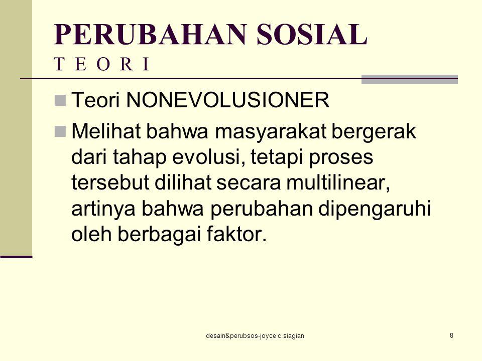 PERUBAHAN SOSIAL T E O R I