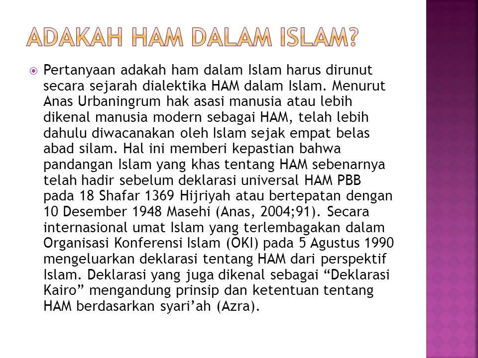 Adakah ham dalam islam