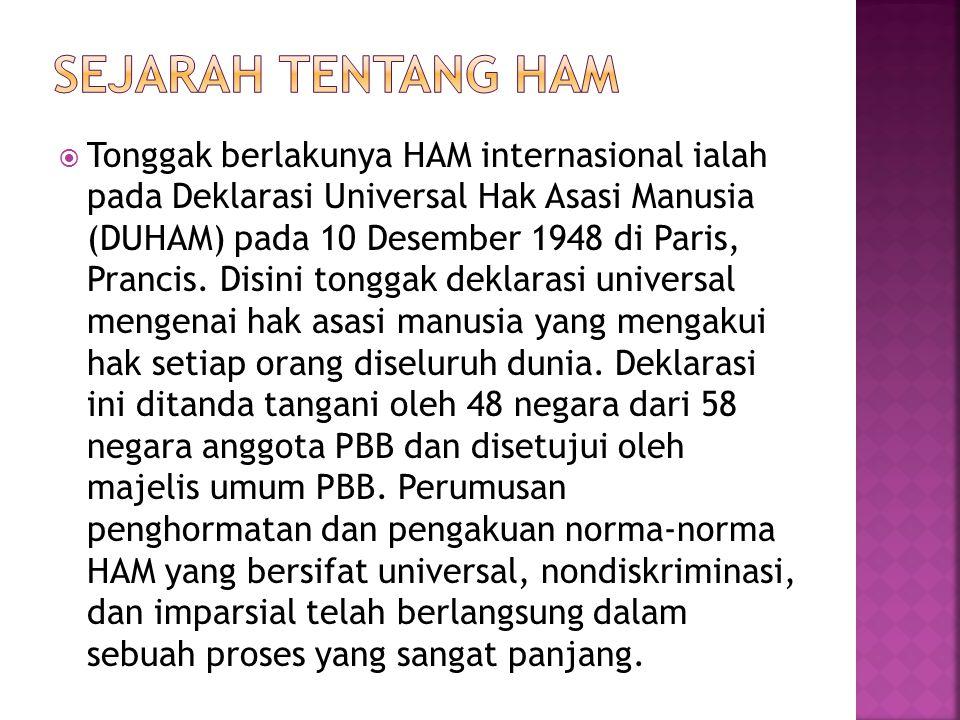 Sejarah tentang ham