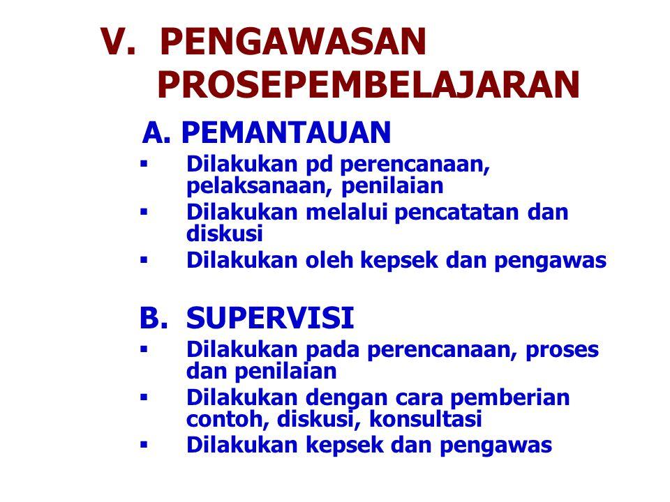 V. PENGAWASAN PROSEPEMBELAJARAN