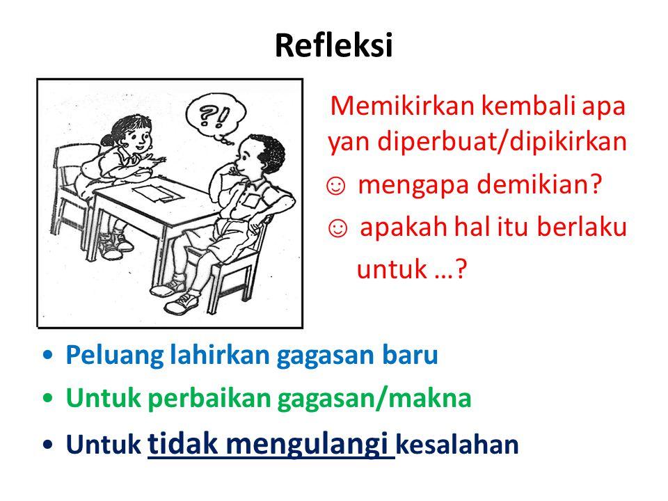 Refleksi Memikirkan kembali apa yan diperbuat/dipikirkan