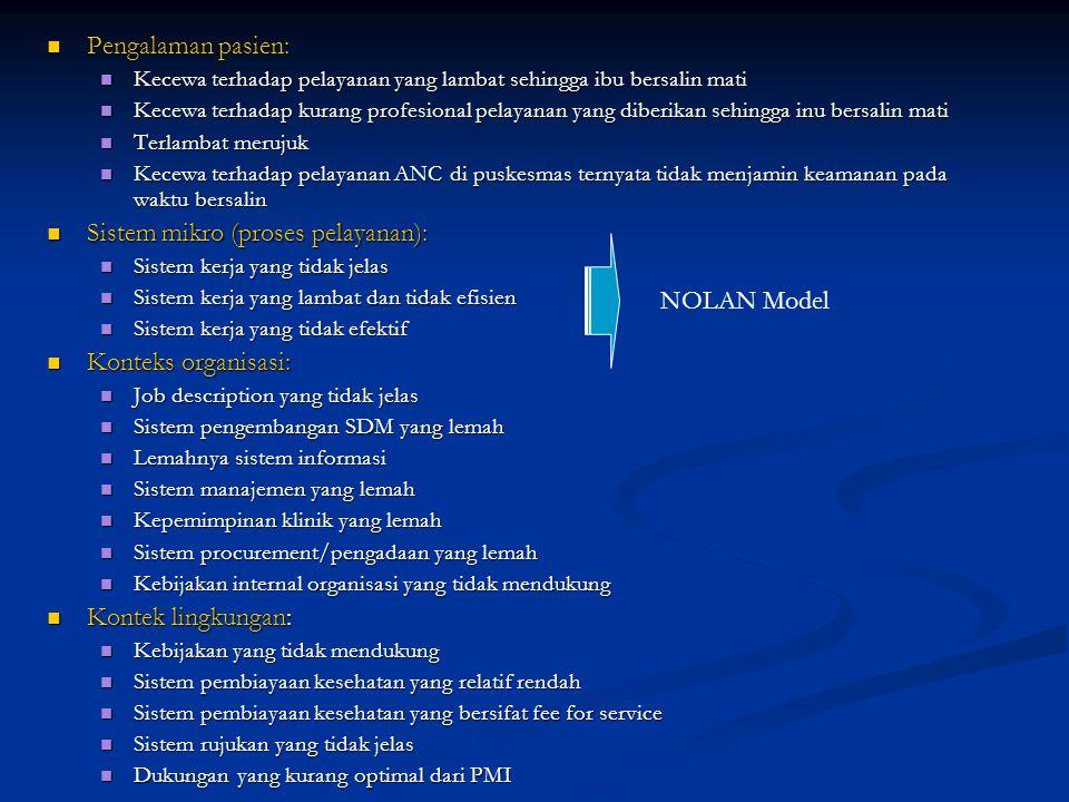 Sistem mikro (proses pelayanan):