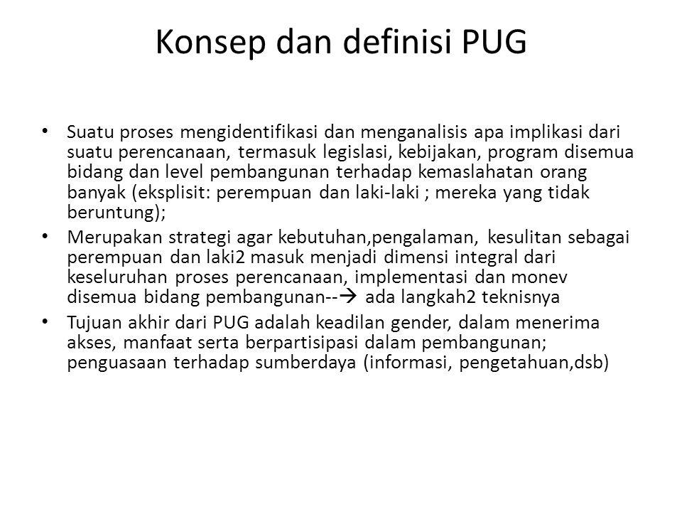 Konsep dan definisi PUG