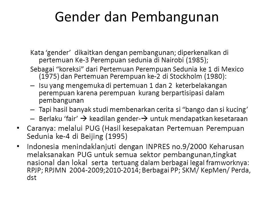 Gender dan Pembangunan
