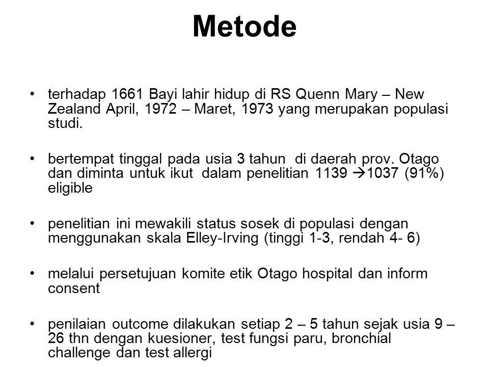 Metode terhadap 1661 Bayi lahir hidup di RS Quenn Mary – New Zealand April, 1972 – Maret, 1973 yang merupakan populasi studi.