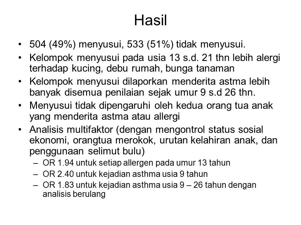 Hasil 504 (49%) menyusui, 533 (51%) tidak menyusui.