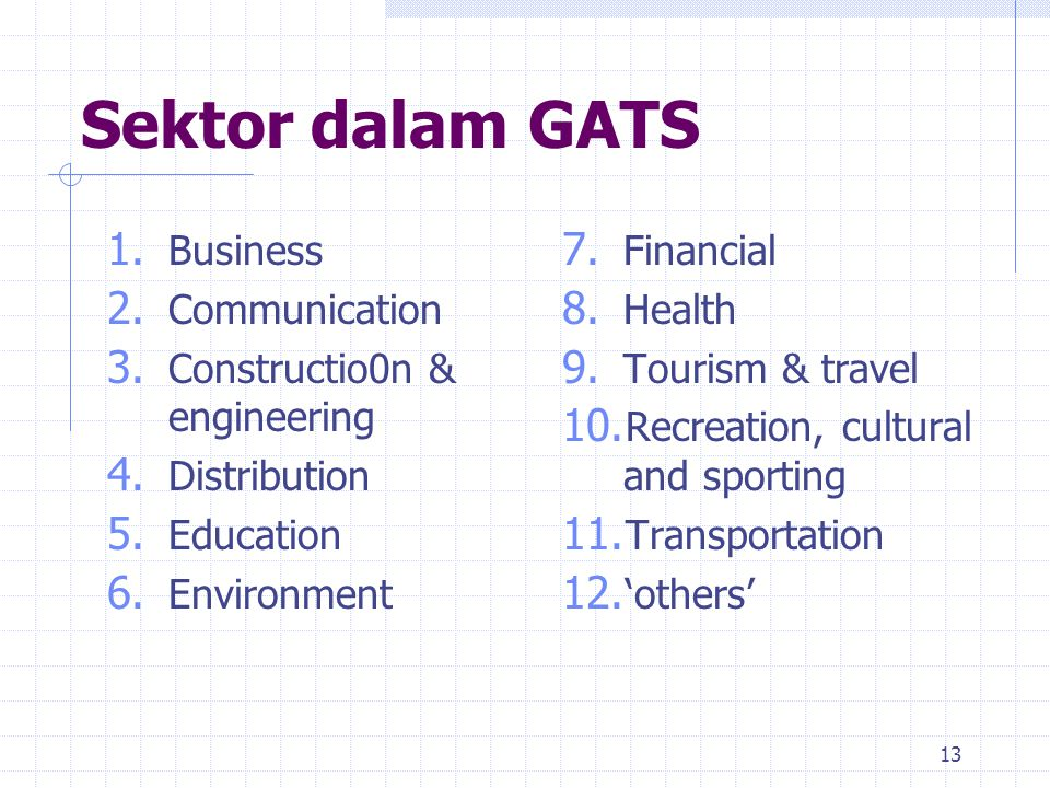 Sektor dalam GATS Business Communication Constructio0n & engineering