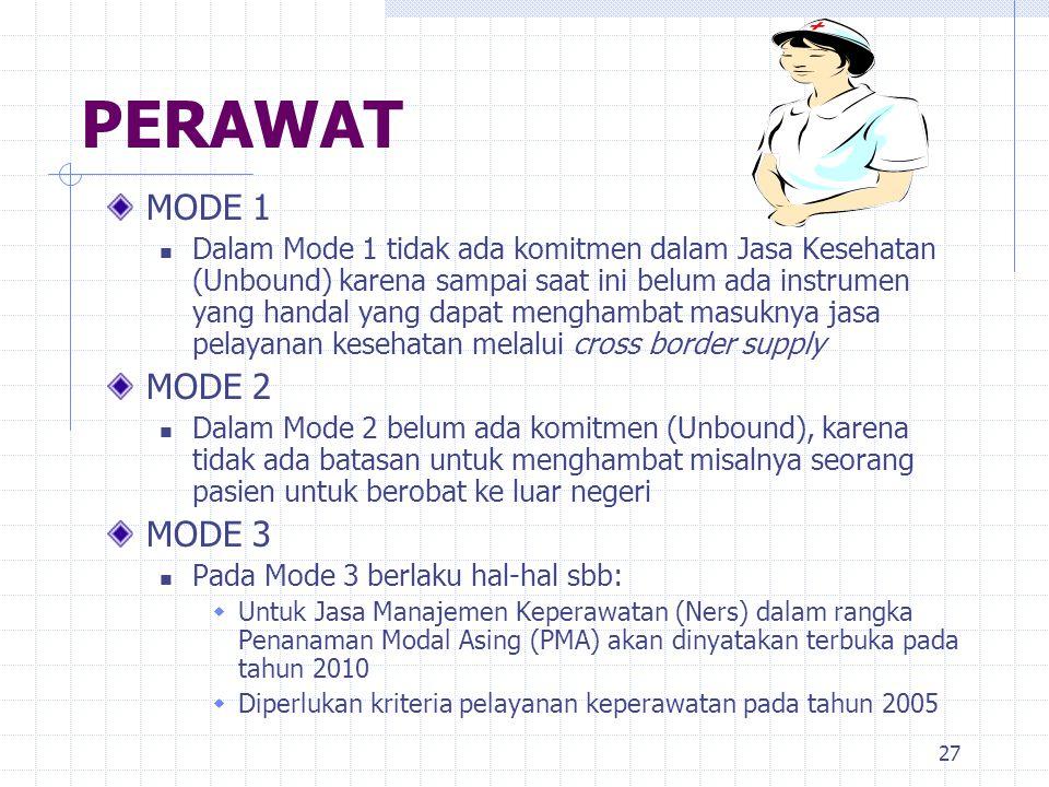 PERAWAT MODE 1.