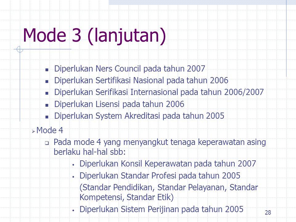 Mode 3 (lanjutan) Diperlukan Ners Council pada tahun 2007
