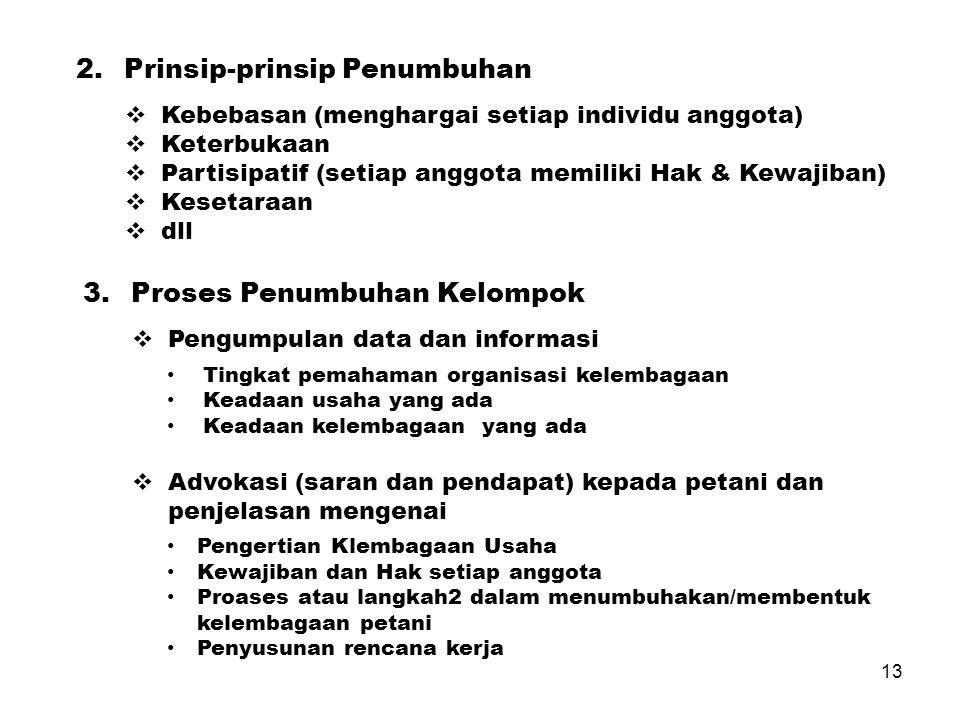 Prinsip-prinsip Penumbuhan