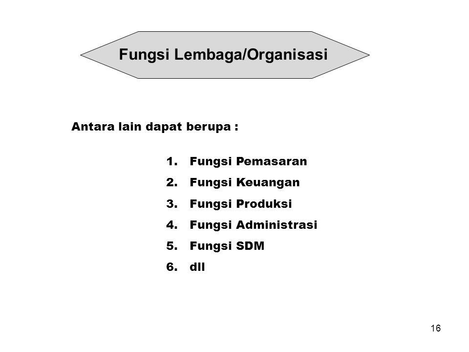 Fungsi Lembaga/Organisasi