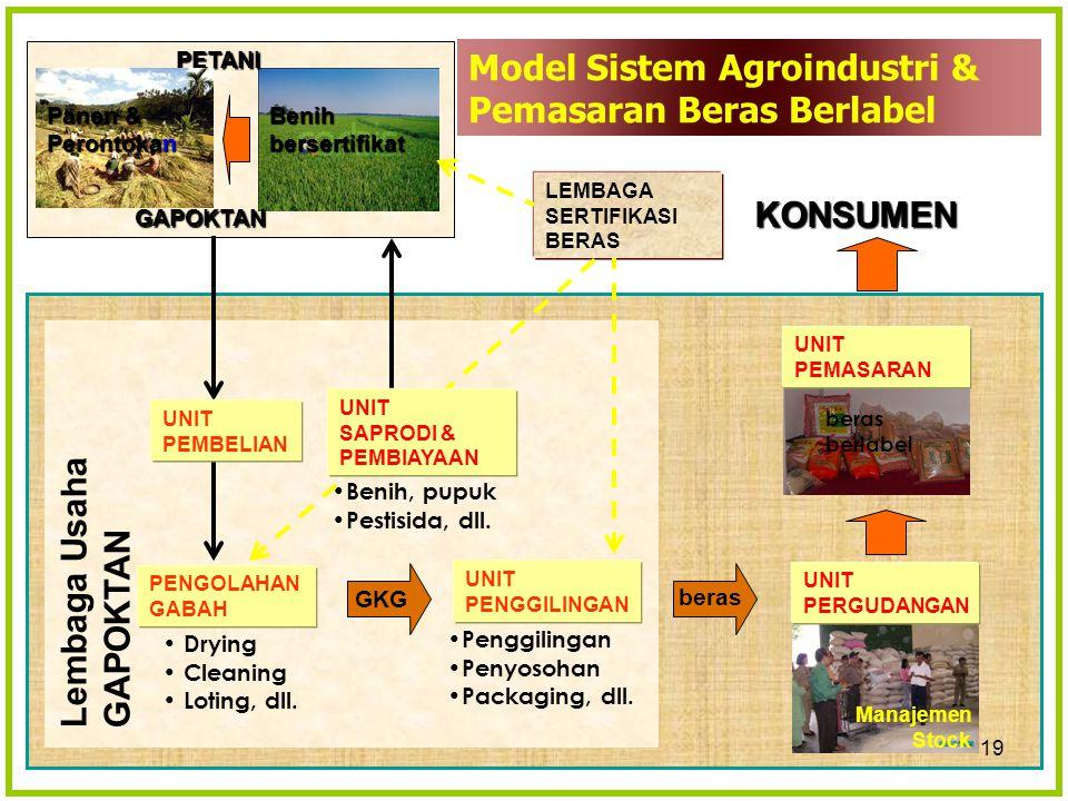 Model Sistem Agroindustri & Pemasaran Beras Berlabel