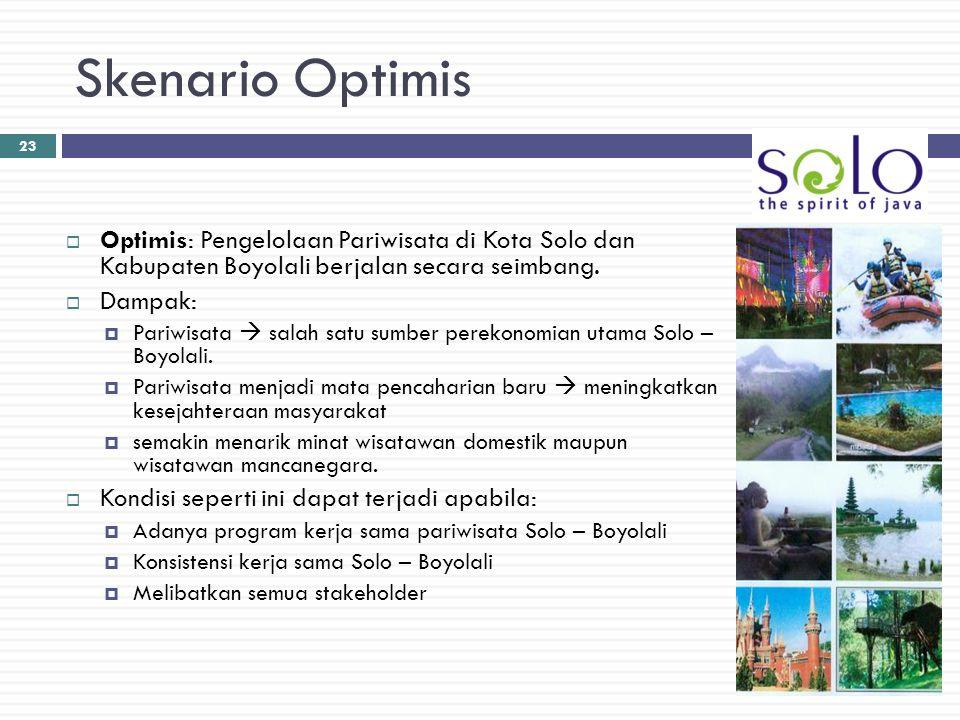 Skenario Optimis Optimis: Pengelolaan Pariwisata di Kota Solo dan Kabupaten Boyolali berjalan secara seimbang.