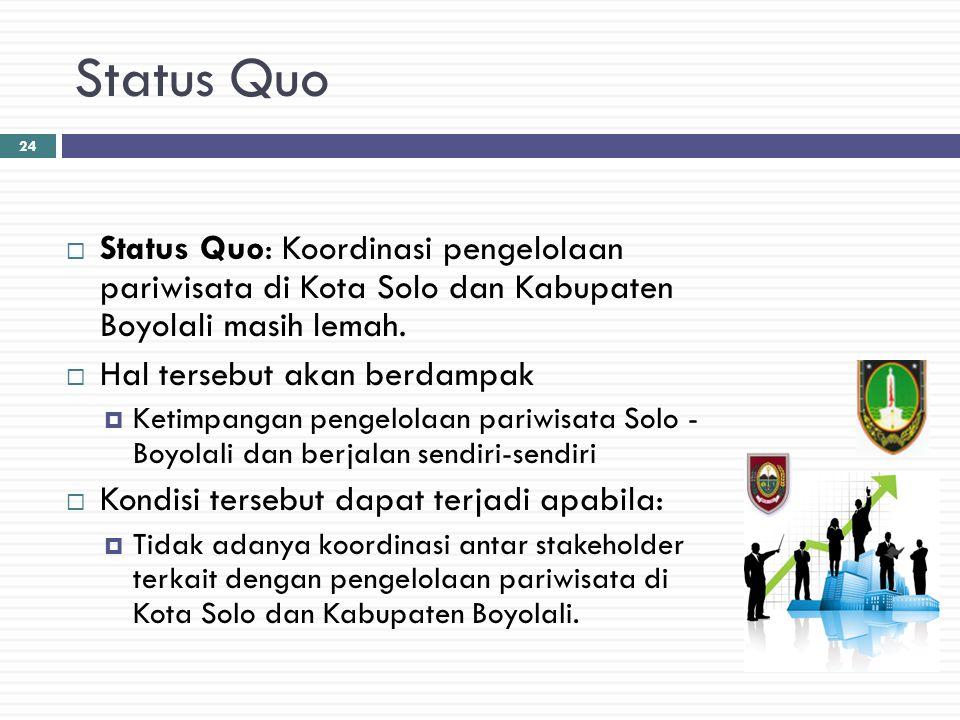 Status Quo Status Quo: Koordinasi pengelolaan pariwisata di Kota Solo dan Kabupaten Boyolali masih lemah.