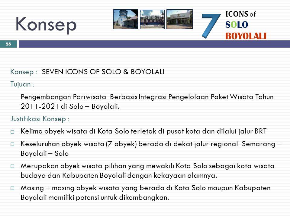 7 Konsep SOLO BOYOLALI ICONS of