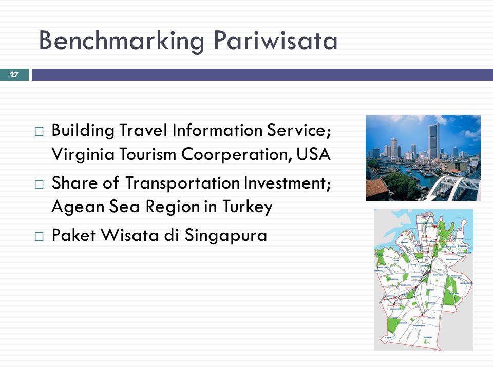 Benchmarking Pariwisata