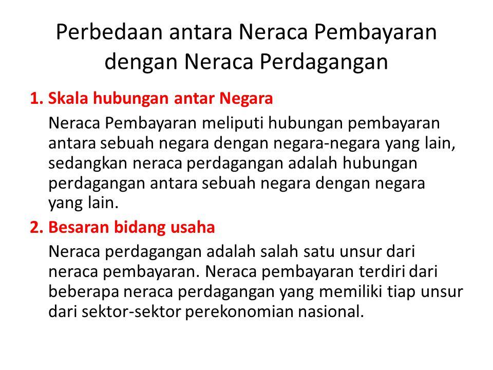 Perbedaan antara Neraca Pembayaran dengan Neraca Perdagangan