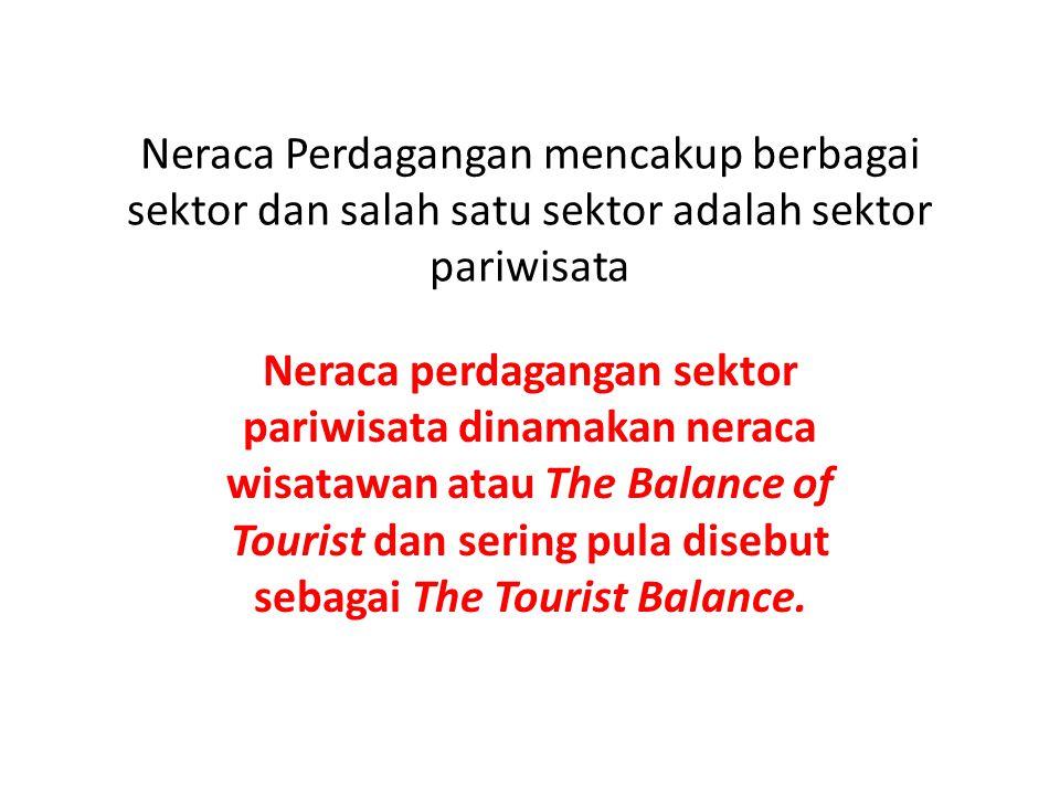 Neraca Perdagangan mencakup berbagai sektor dan salah satu sektor adalah sektor pariwisata