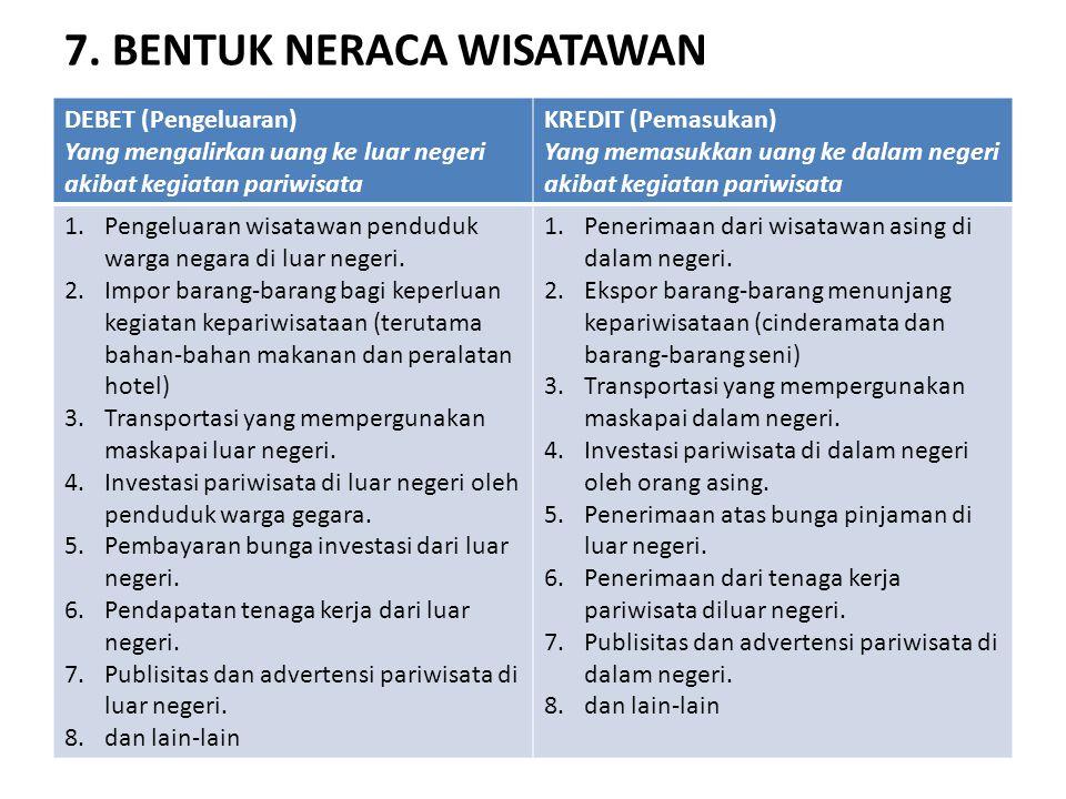 7. BENTUK NERACA WISATAWAN