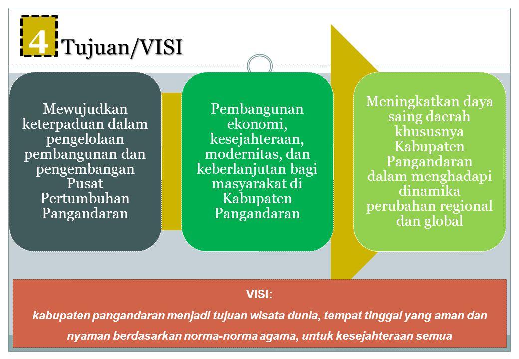 Tujuan/VISI 4. Mewujudkan keterpaduan dalam pengelolaan pembangunan dan pengembangan Pusat Pertumbuhan Pangandaran.