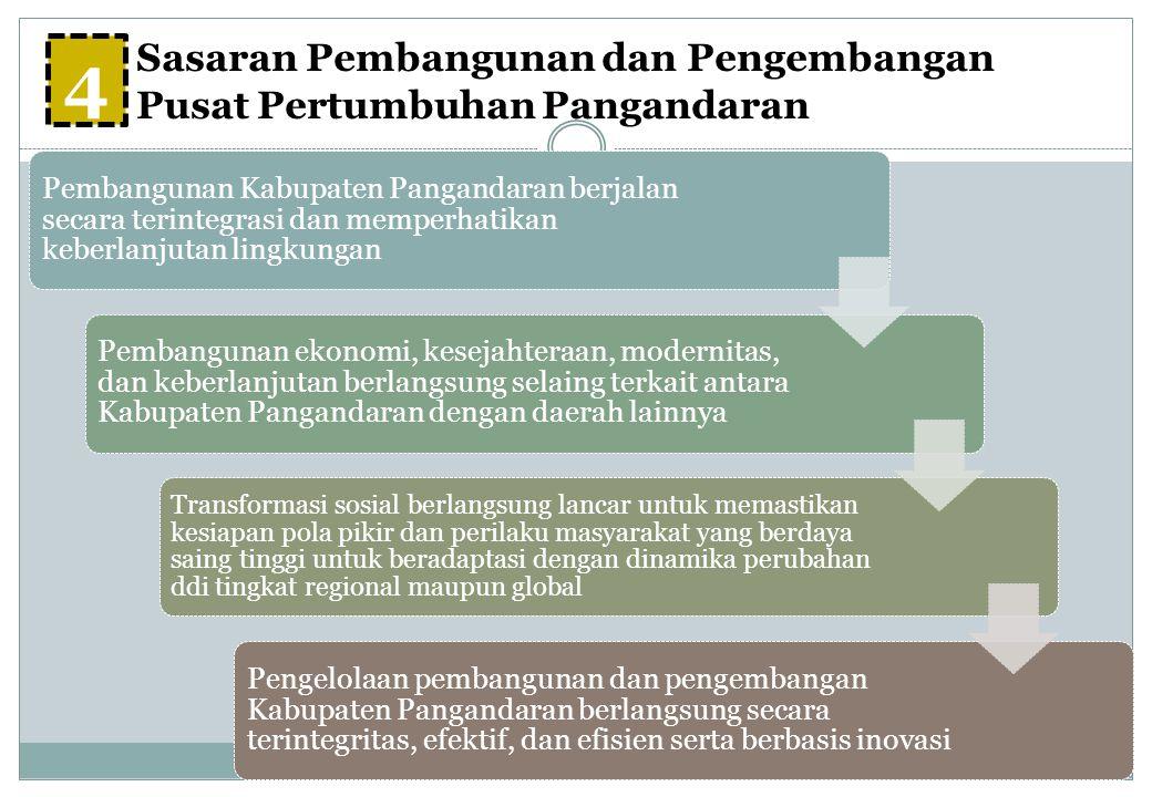 Sasaran Pembangunan dan Pengembangan Pusat Pertumbuhan Pangandaran