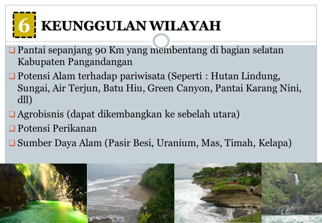 KEUNGGULAN WILAYAH 6. Pantai sepanjang 90 Km yang membentang di bagian selatan Kabupaten Pangandangan.