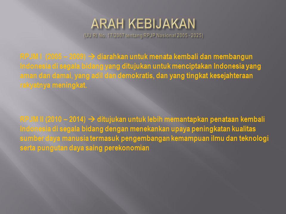 ARAH KEBIJAKAN (UU RI No. 17/2007 tentang RPJP Nasional 2005 - 2025)