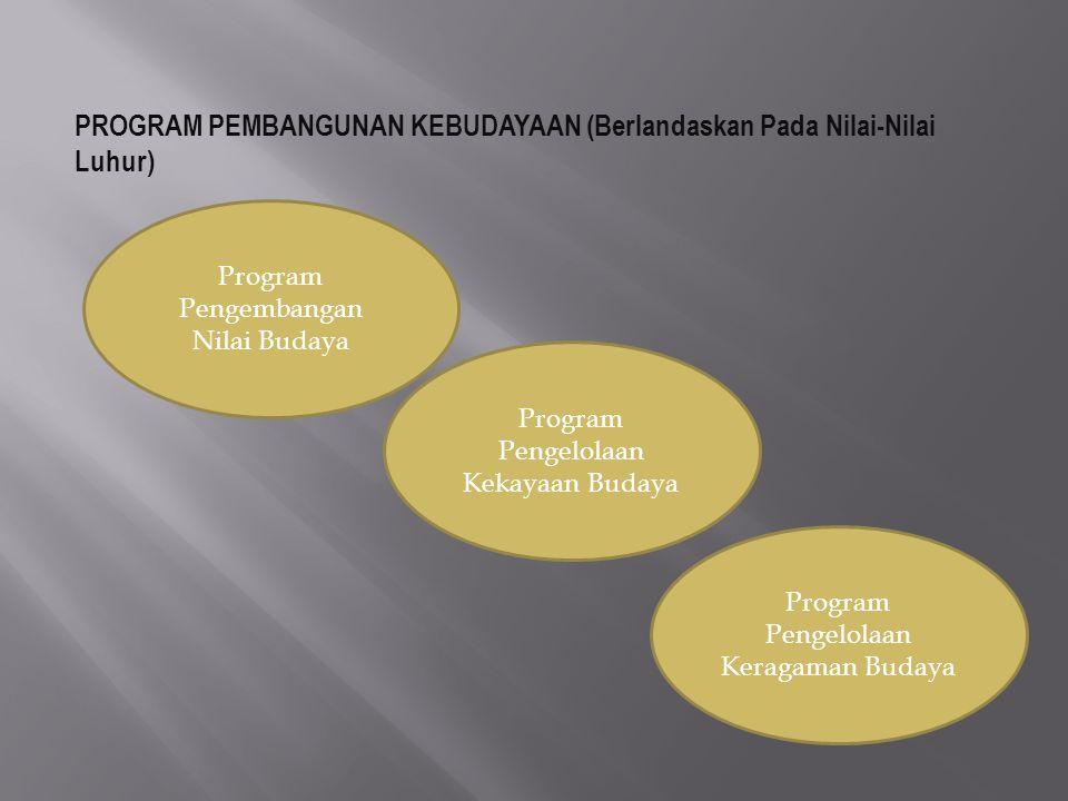 PROGRAM PEMBANGUNAN KEBUDAYAAN (Berlandaskan Pada Nilai-Nilai Luhur)