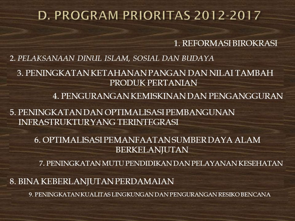 D. PROGRAM PRIORITAS 2012-2017 1. REFORMASI BIROKRASI