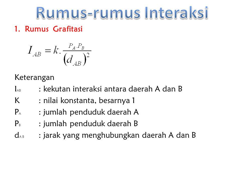 Rumus-rumus Interaksi