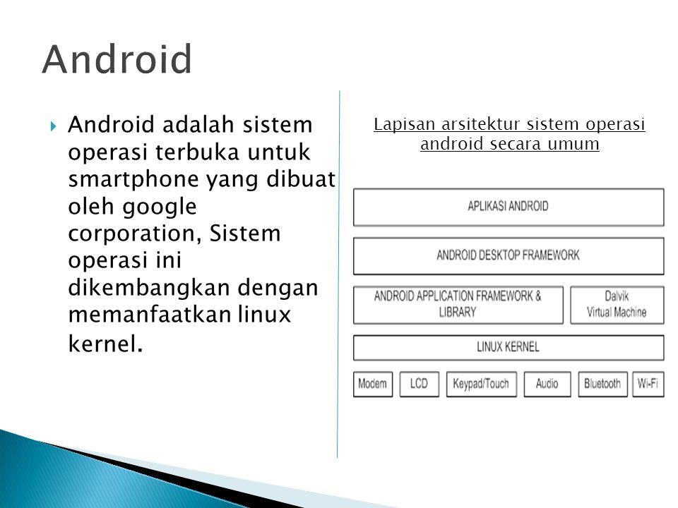 Lapisan arsitektur sistem operasi android secara umum