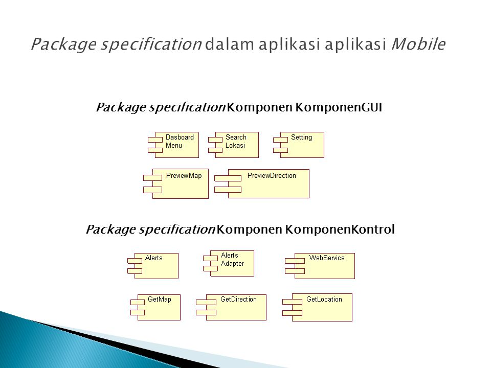 Package specification dalam aplikasi aplikasi Mobile