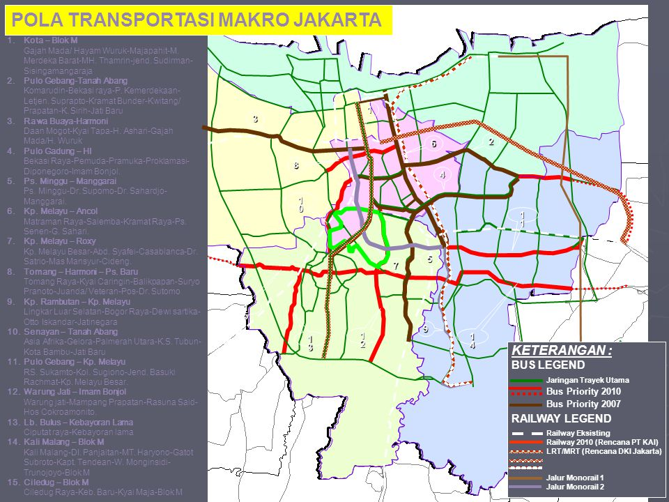 POLA TRANSPORTASI MAKRO JAKARTA