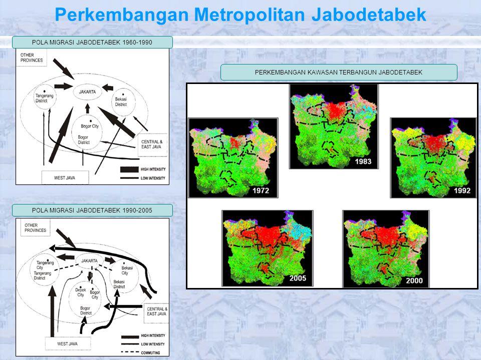 Perkembangan Metropolitan Jabodetabek