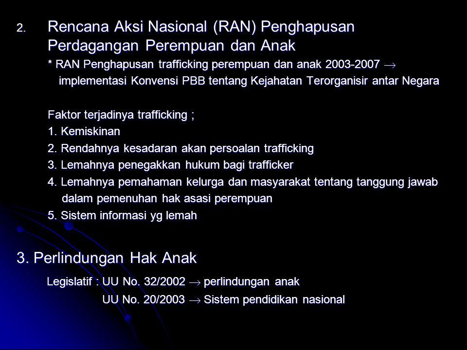 Rencana Aksi Nasional (RAN) Penghapusan Perdagangan Perempuan dan Anak