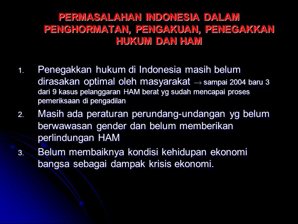 PERMASALAHAN INDONESIA DALAM PENGHORMATAN, PENGAKUAN, PENEGAKKAN HUKUM DAN HAM