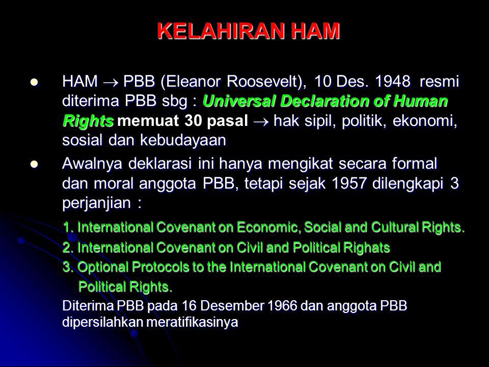 KELAHIRAN HAM