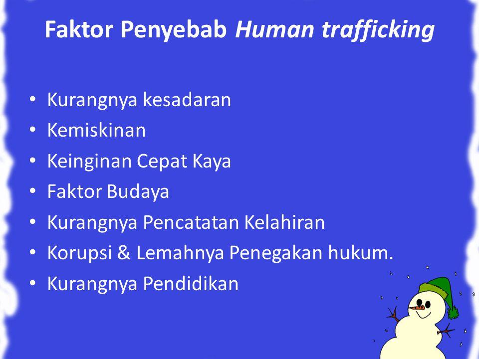 Faktor Penyebab Human trafficking
