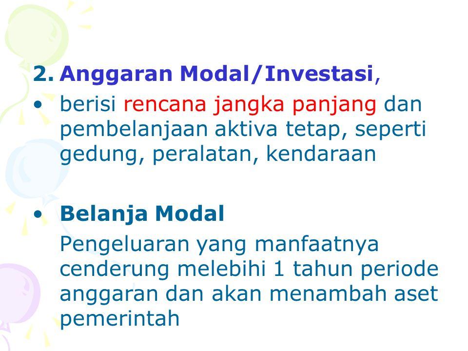 Anggaran Modal/Investasi,