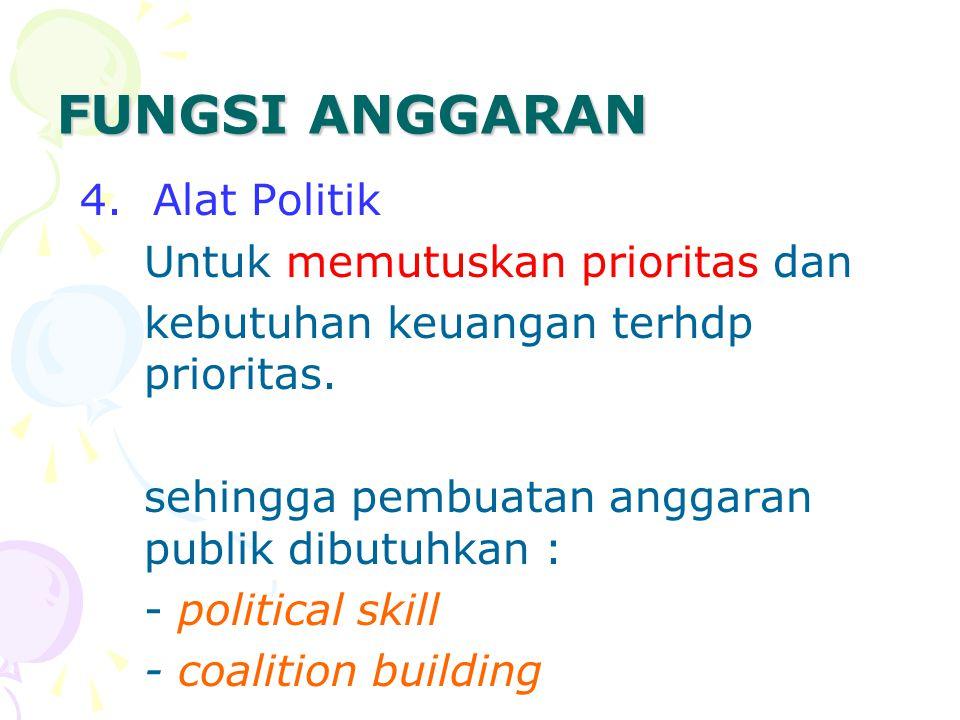 FUNGSI ANGGARAN 4. Alat Politik Untuk memutuskan prioritas dan