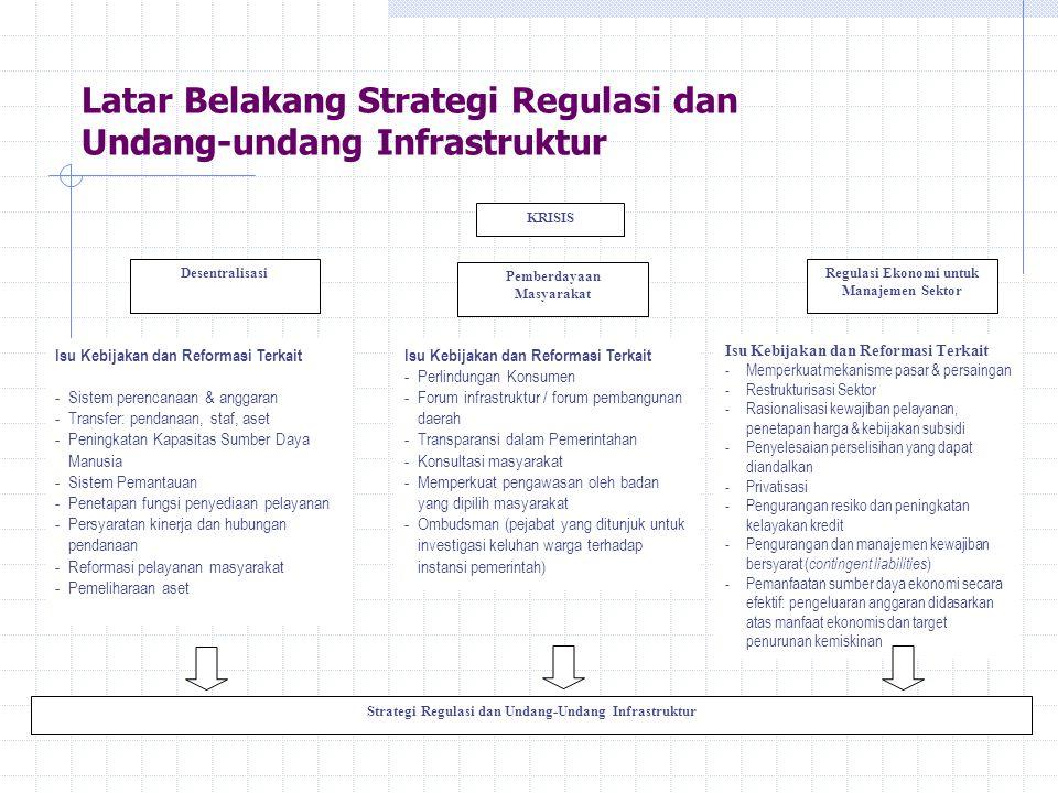 Latar Belakang Strategi Regulasi dan Undang-undang Infrastruktur