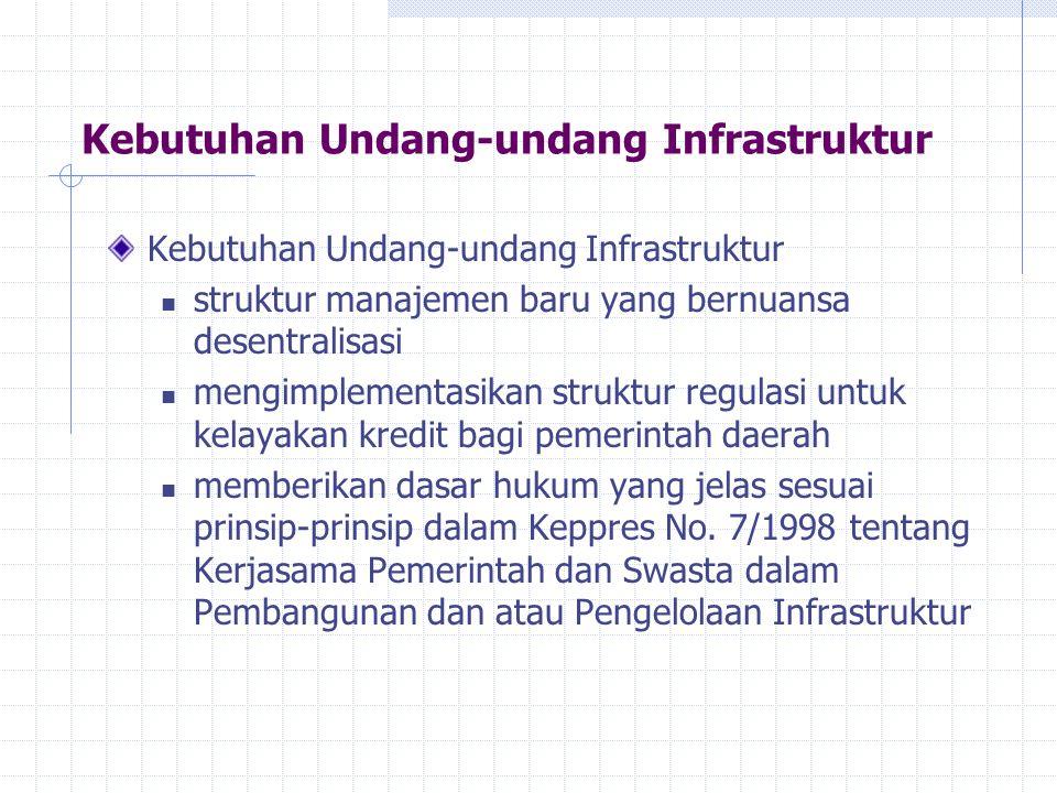 Kebutuhan Undang-undang Infrastruktur