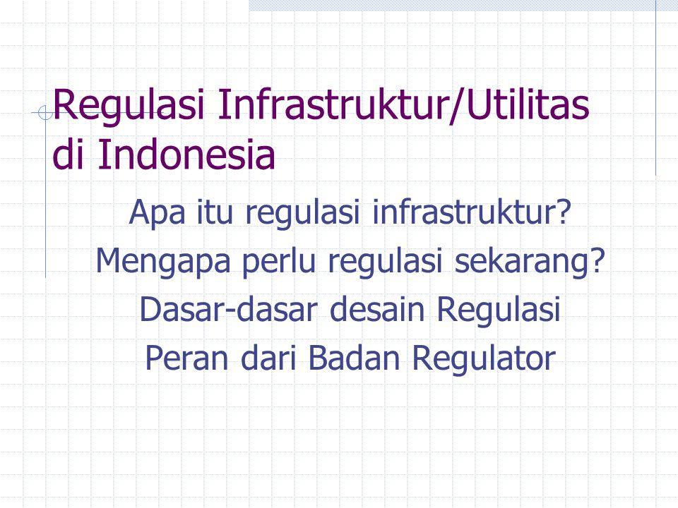 Regulasi Infrastruktur/Utilitas di Indonesia