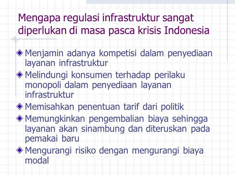 Mengapa regulasi infrastruktur sangat diperlukan di masa pasca krisis Indonesia