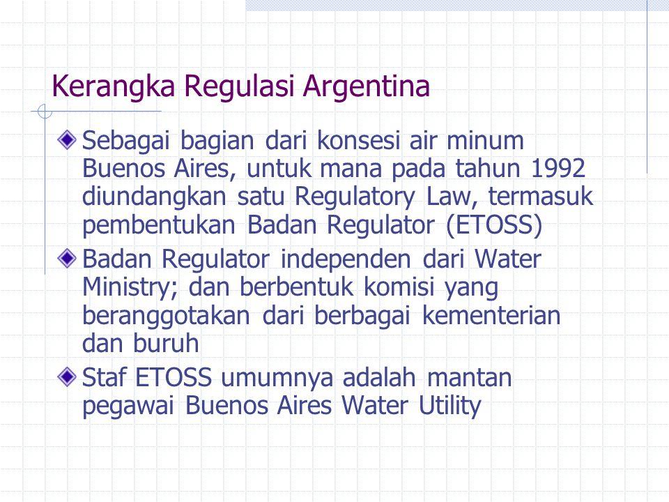 Kerangka Regulasi Argentina