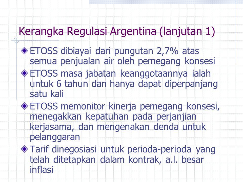 Kerangka Regulasi Argentina (lanjutan 1)